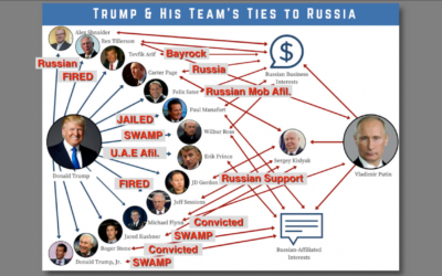 Trump, Russia, Ukraine, Taxes, and the Swamp that Trump Built