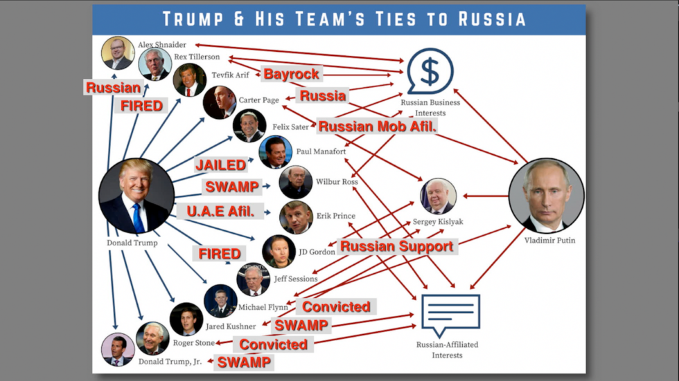 Trump Russia Ukraine Taxes and the Trump Swamp